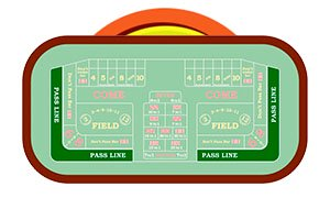 Craps odds on the pass line